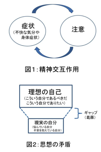 森田療法の画像